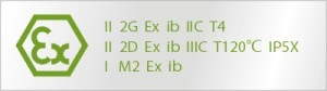 ATEX certifikace radiostanice PD795 Ex