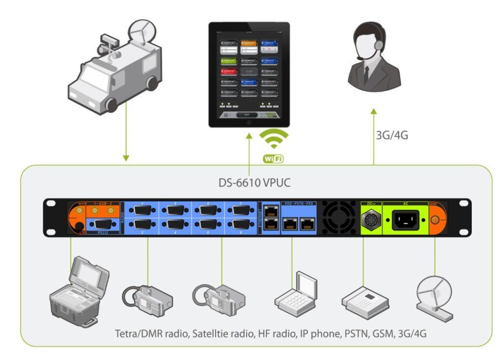 Mobilní dispečerské pracoviště Hytera SmartOne