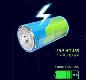 Digitální radiostanice Hytera podporuje chytré baterie