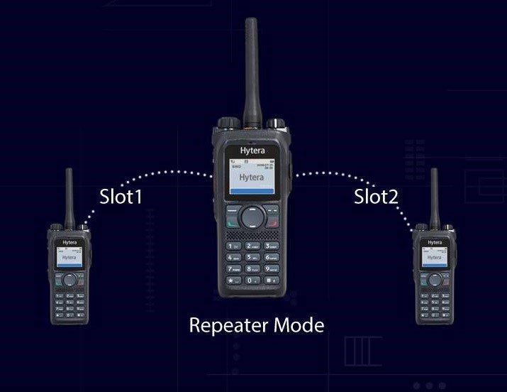 SFR simplexní DMR převaděč na jedné frekvenci, jak pracuje