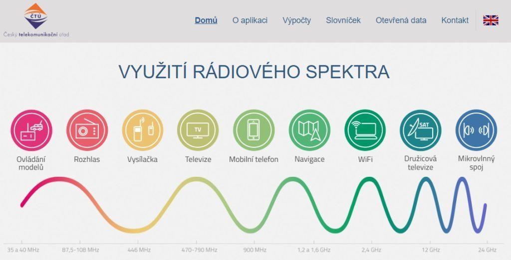 ČTU připravil interaktivní mapu využití radiového spektra