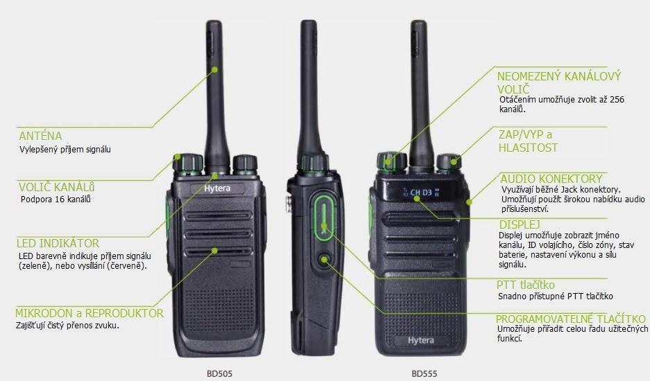 Přehled ovládacích prvků vysílačky Hytera BD505 a BD555