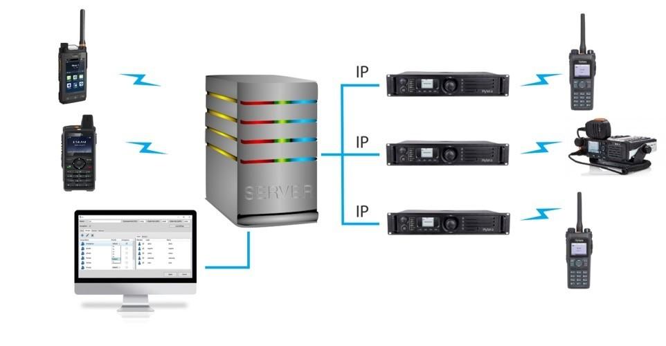 WalkieFleet má integrovánu bránu pro připojení infrastruktury radiové sítě DMR přes standardní rozhraní AIS. Propojuje LTE vysílačky a DMR radiostanice na úrovni infrastruktury